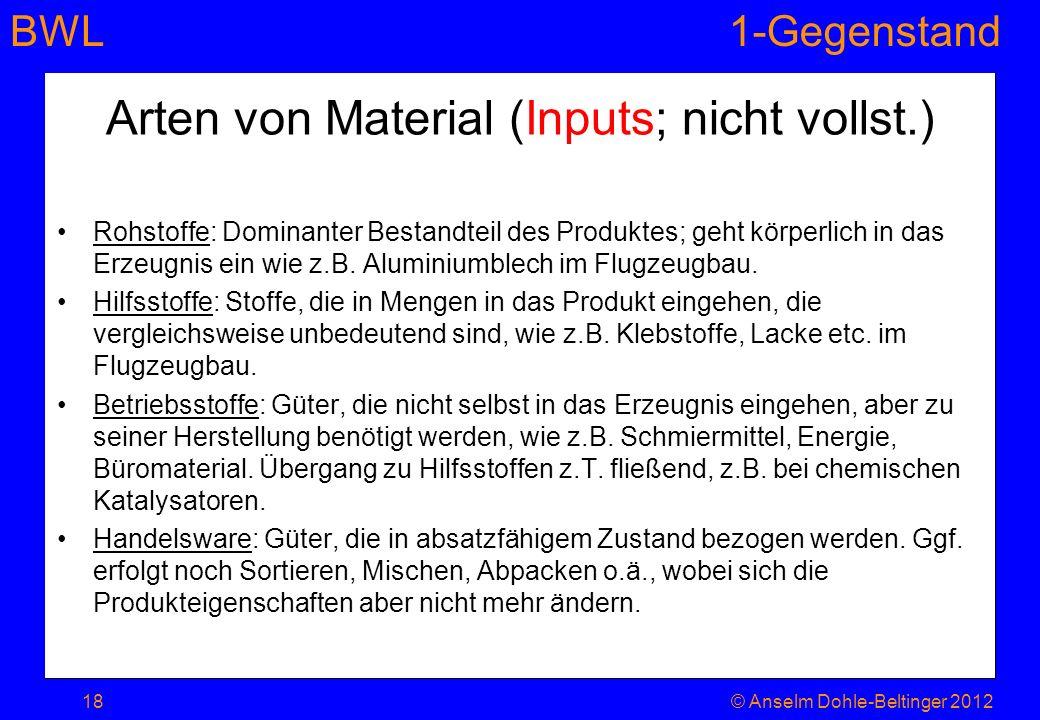 Arten von Material (Inputs; nicht vollst.)
