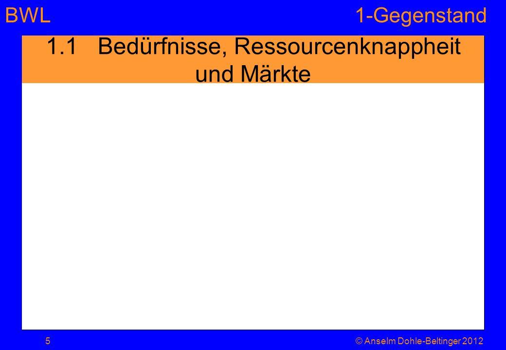 1.1 Bedürfnisse, Ressourcenknappheit und Märkte
