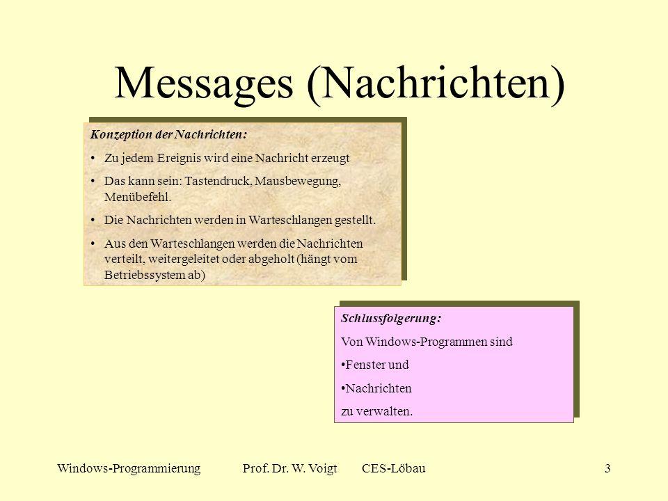 Messages (Nachrichten)