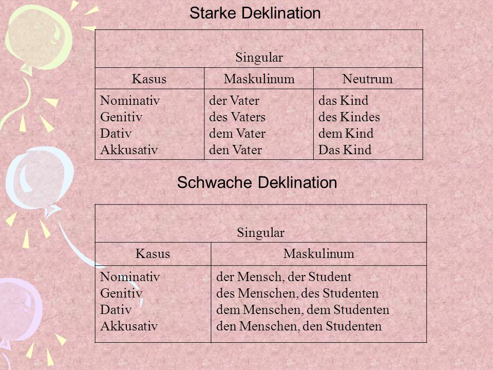 Starke Deklination Singular Kasus Maskulinum Neutrum Nominativ Genitiv