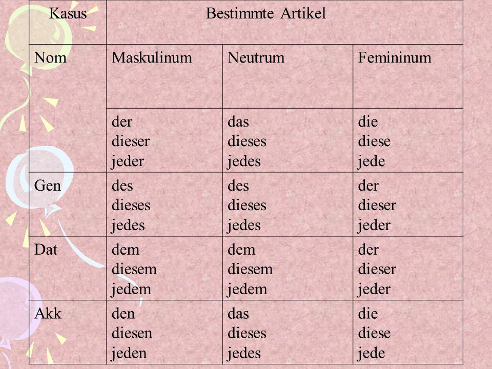 KasusBestimmte Artikel. Nom. Maskulinum. Neutrum. Femininum. der. dieser. jeder. das. dieses. jedes.