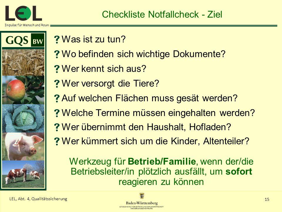 Checkliste Notfallcheck - Ziel