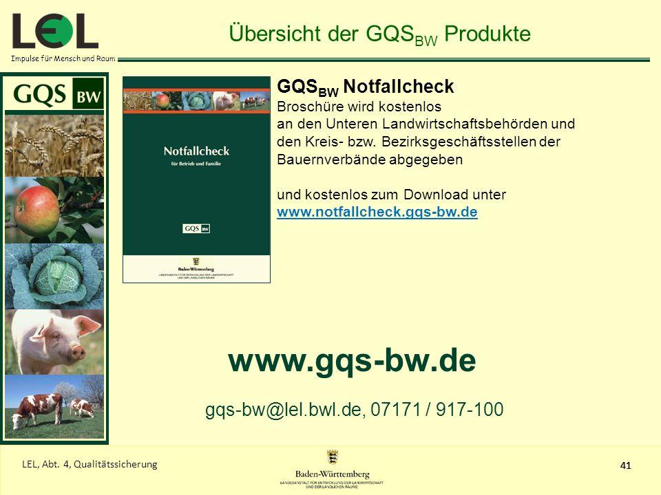 Übersicht der GQSBW Produkte