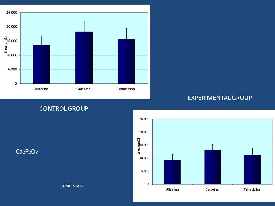 EXPERIMENTAL GROUP CONTROL GROUP Ca2P2O7 KÖNIG & KOO