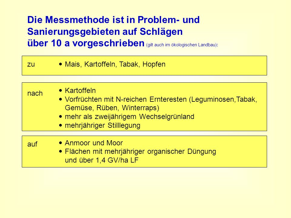 Die Messmethode ist in Problem- und Sanierungsgebieten auf Schlägen über 10 a vorgeschrieben (gilt auch im ökologischen Landbau):