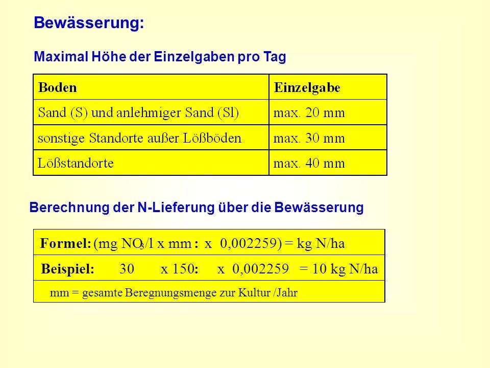 Berechnung der N-Lieferung über die Bewässerung