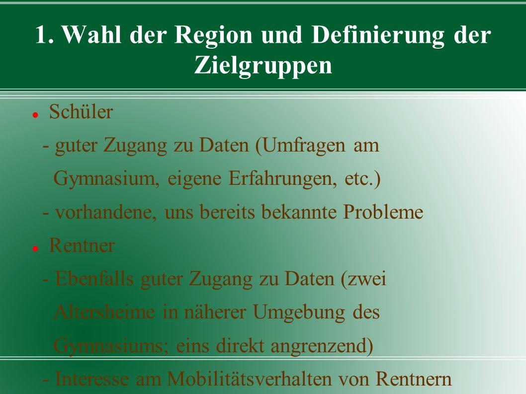 1. Wahl der Region und Definierung der Zielgruppen