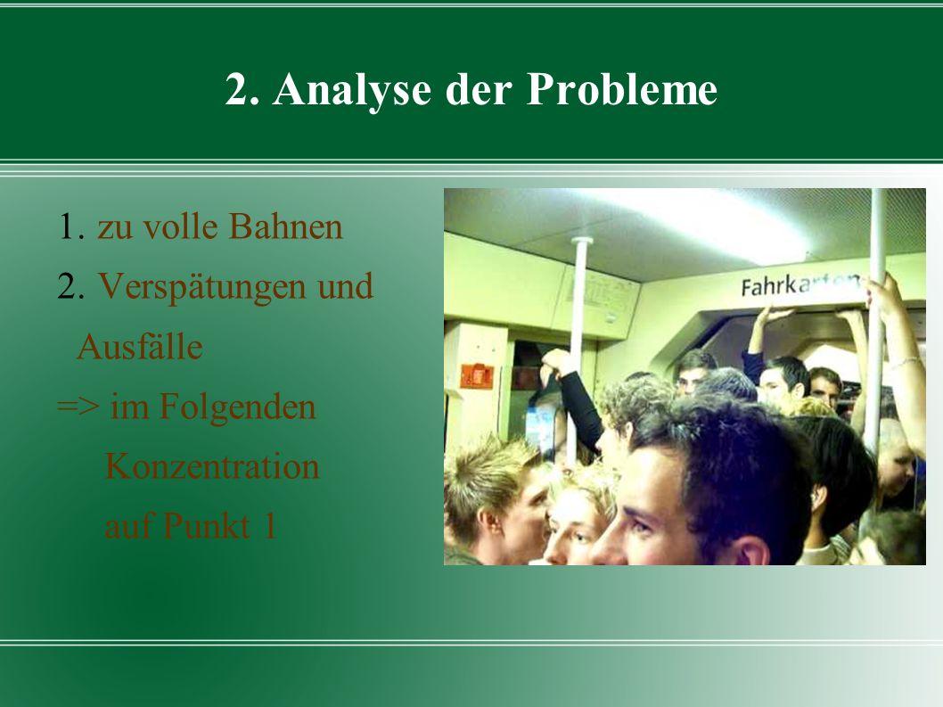 2. Analyse der Probleme zu volle Bahnen Verspätungen und Ausfälle