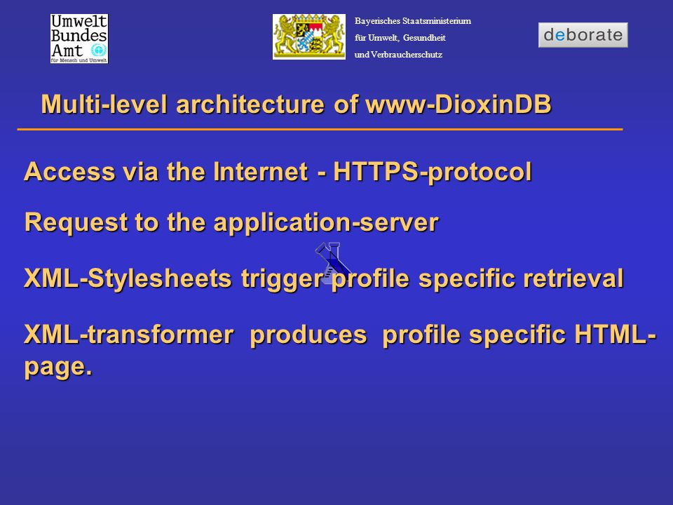 Multi-level architecture of www-DioxinDB