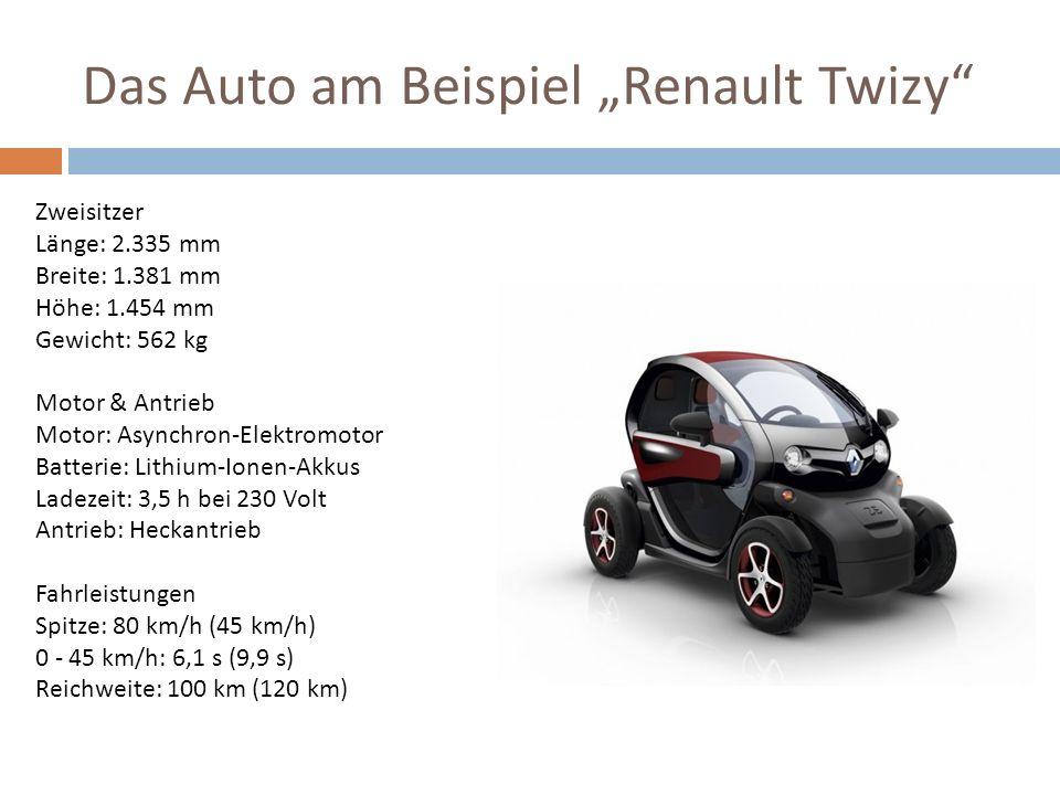 """Das Auto am Beispiel """"Renault Twizy"""