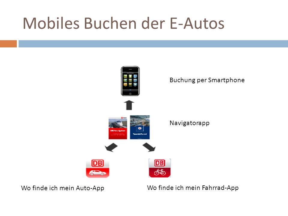 Mobiles Buchen der E-Autos