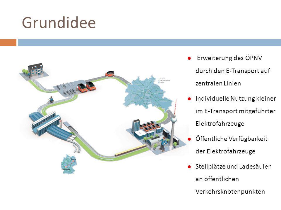 Grundidee Erweiterung des ÖPNV durch den E-Transport auf zentralen Linien. Individuelle Nutzung kleiner im E-Transport mitgeführter Elektrofahrzeuge.
