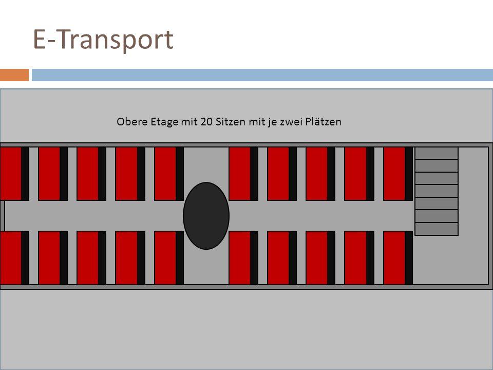 E-Transport Die technische Daten für den E-Transport