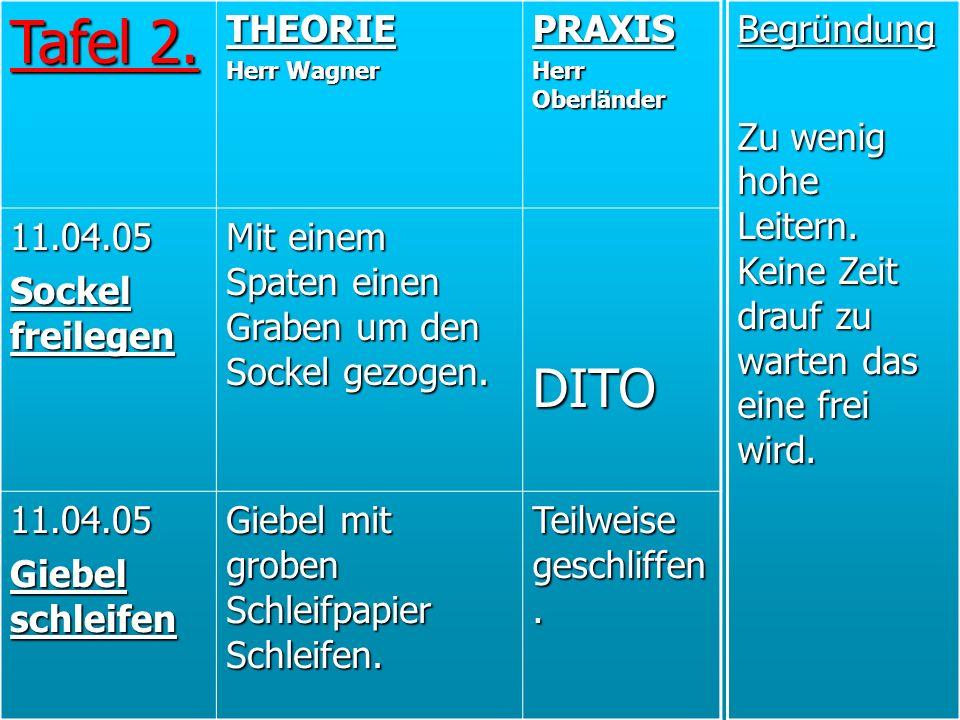 Tafel 2. DITO THEORIE PRAXIS 11.04.05 Sockel freilegen