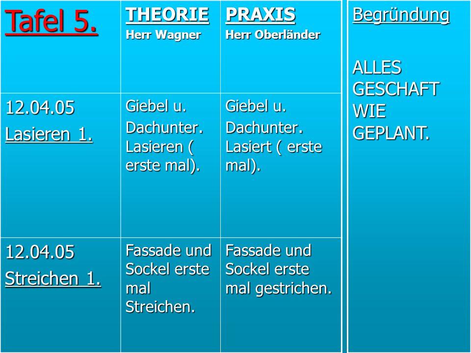 Tafel 5. THEORIE PRAXIS 12.04.05 Lasieren 1. Streichen 1. Begründung
