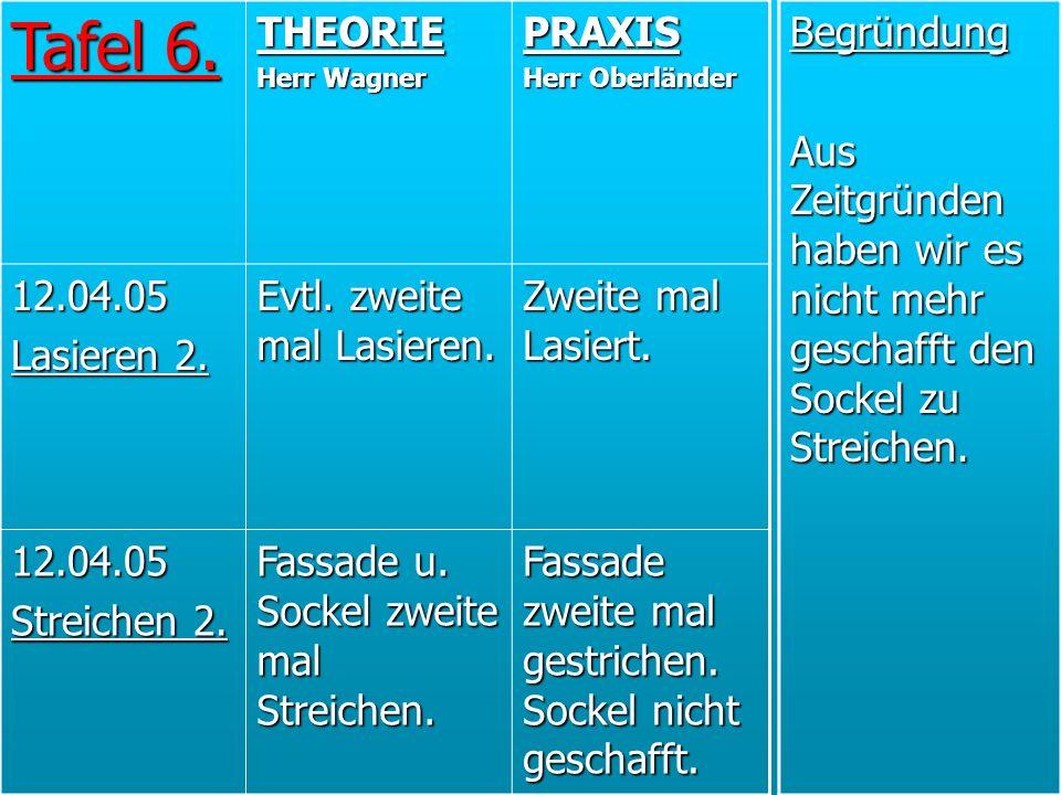 Tafel 6. THEORIE PRAXIS 12.04.05 Lasieren 2.