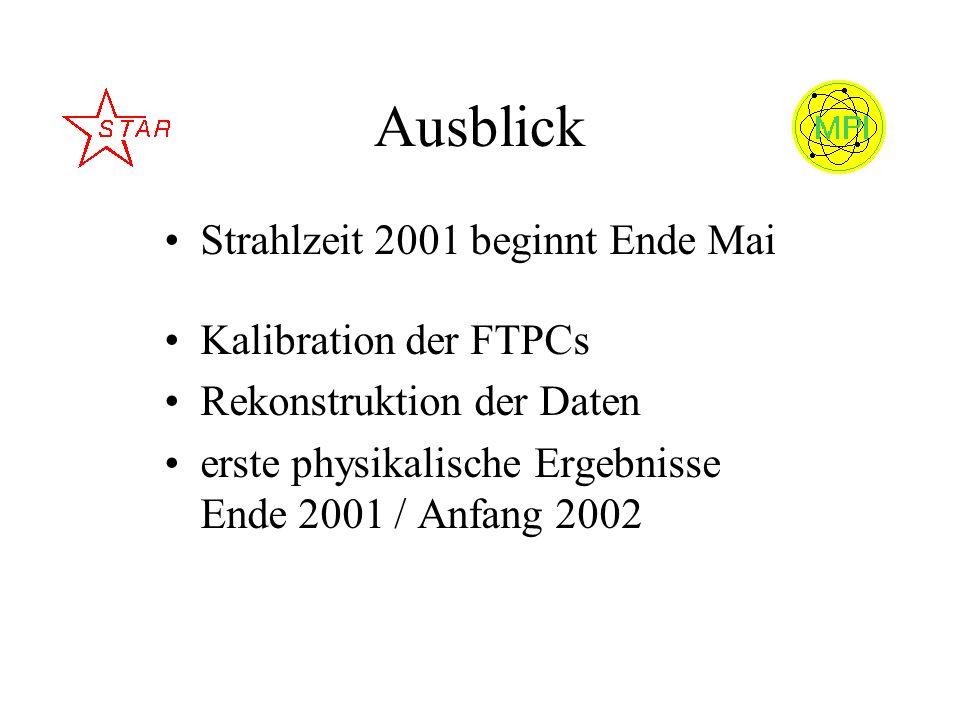 Ausblick Strahlzeit 2001 beginnt Ende Mai Kalibration der FTPCs