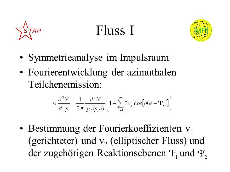 Fluss I Symmetrieanalyse im Impulsraum