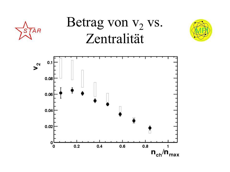 Betrag von v2 vs. Zentralität