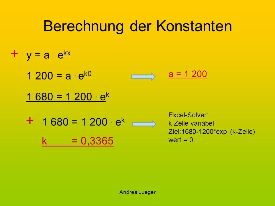 Berechnung der Konstanten