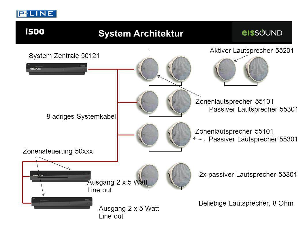 System Architektur i500 Aktiver Lautsprecher 55201