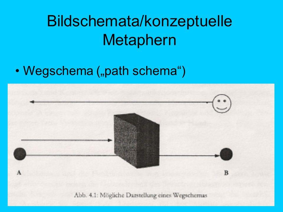 Bildschemata/konzeptuelle Metaphern