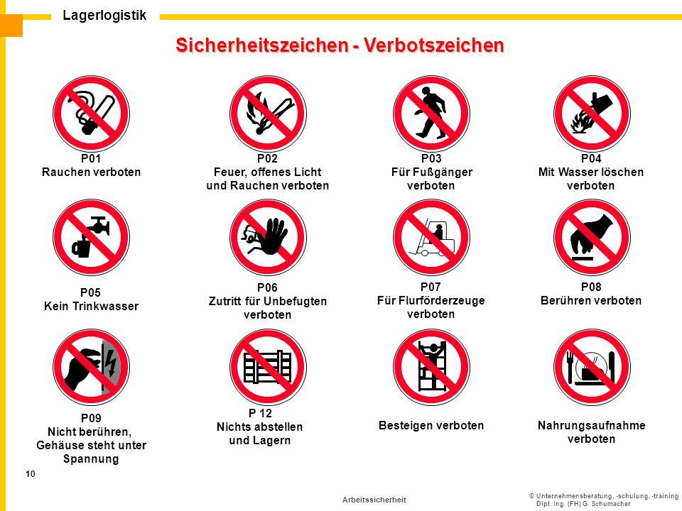 Sicherheitszeichen - Verbotszeichen