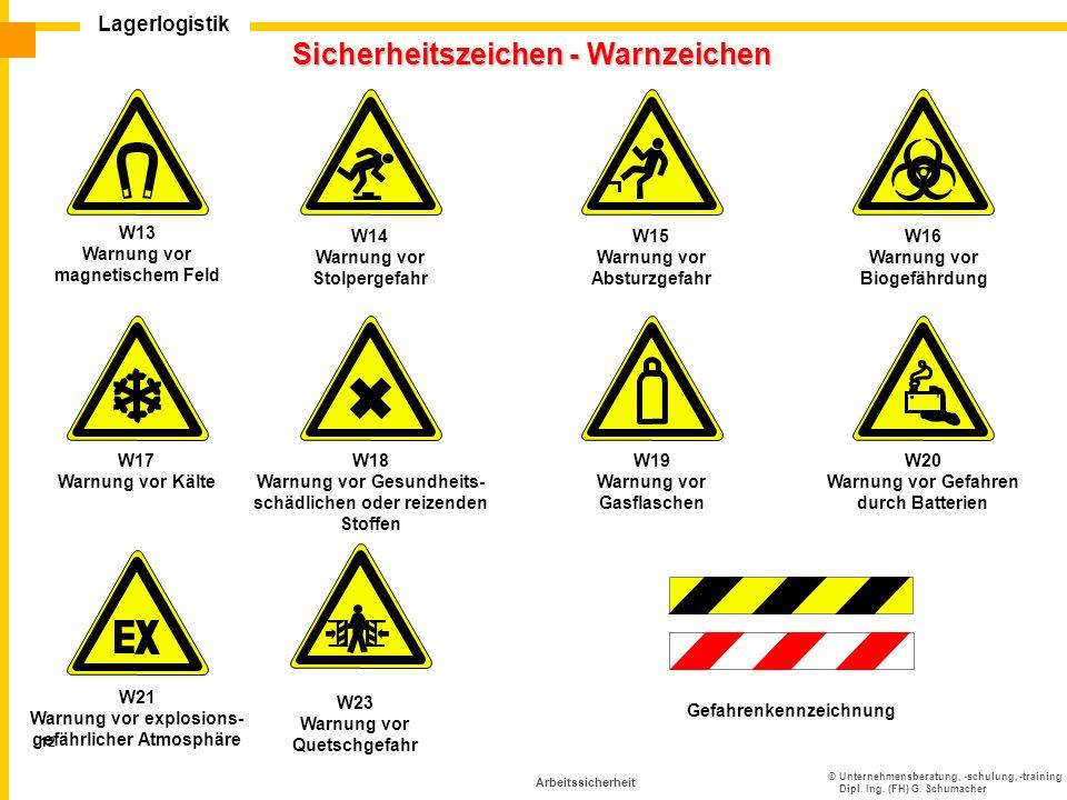 Sicherheitszeichen - Warnzeichen