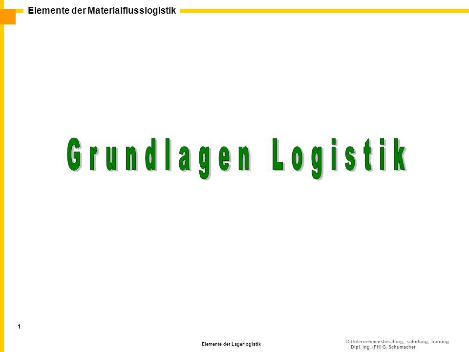 Grundlagen Logistik