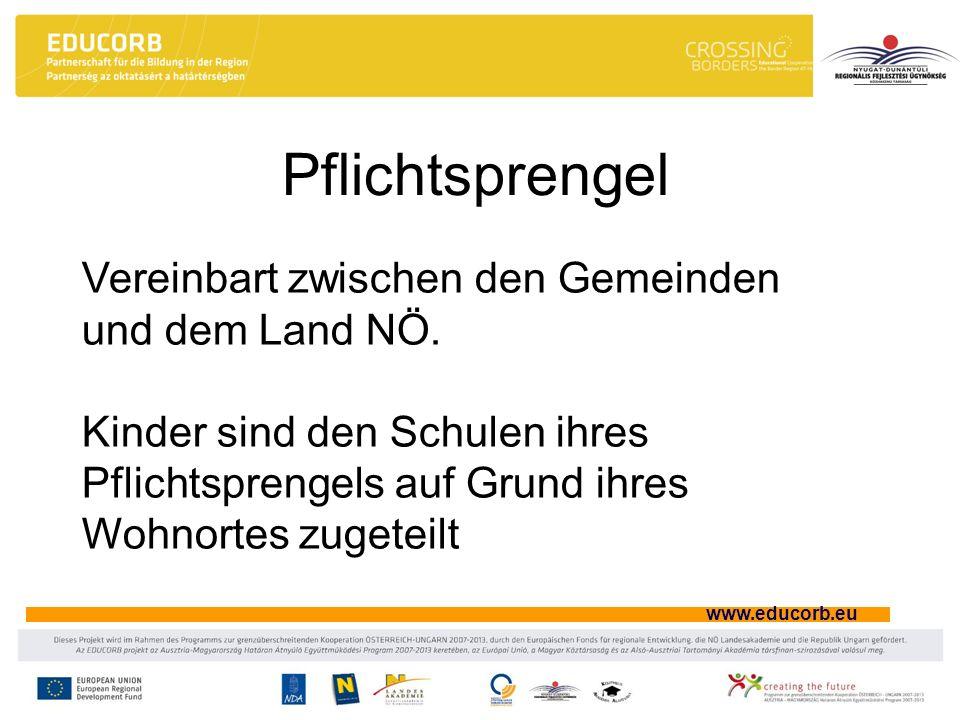 Pflichtsprengel Vereinbart zwischen den Gemeinden und dem Land NÖ.