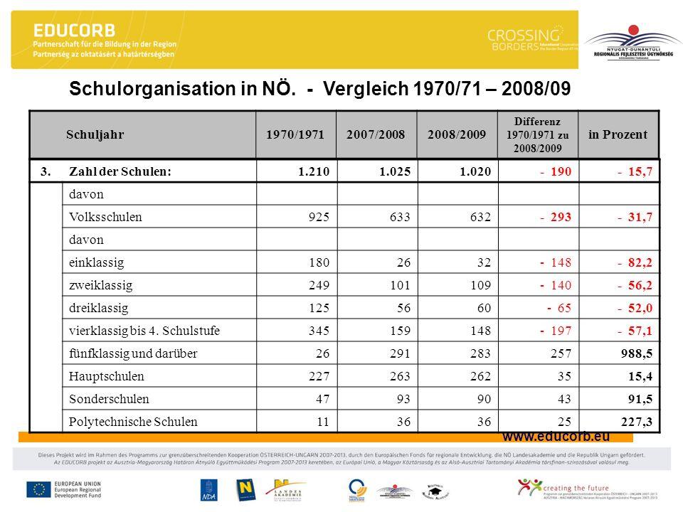 Schulorganisation in NÖ. - Vergleich 1970/71 – 2008/09