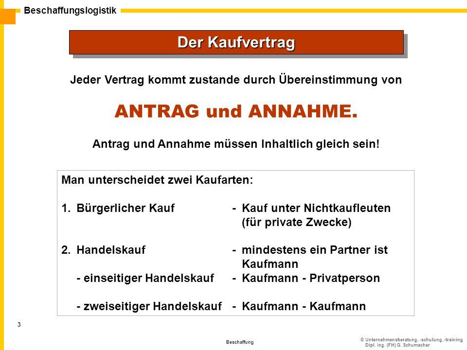 ANTRAG und ANNAHME. Der Kaufvertrag