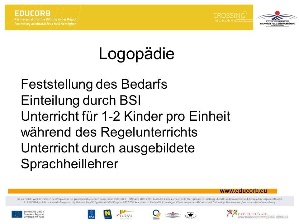 Logopädie Feststellung des Bedarfs Einteilung durch BSI