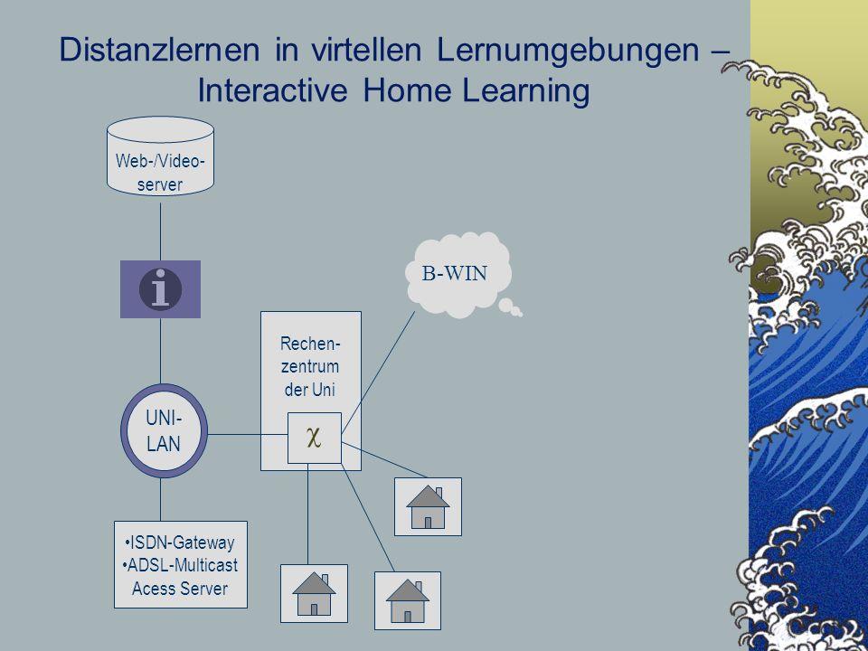 Distanzlernen in virtellen Lernumgebungen – Interactive Home Learning