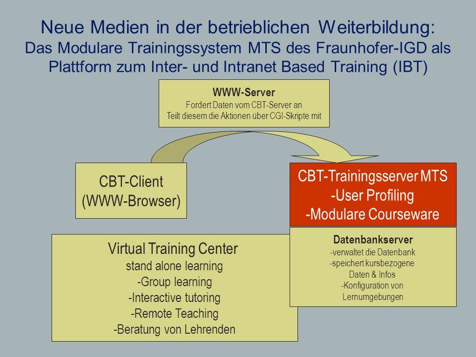 Neue Medien in der betrieblichen Weiterbildung: Das Modulare Trainingssystem MTS des Fraunhofer-IGD als Plattform zum Inter- und Intranet Based Training (IBT)
