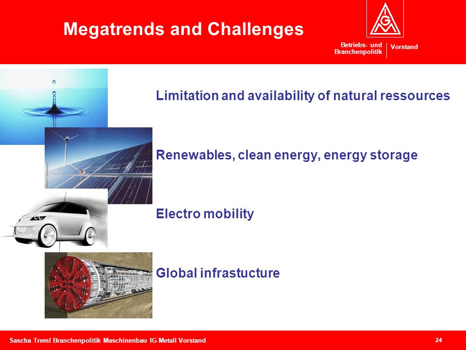 Megatrends and Challenges