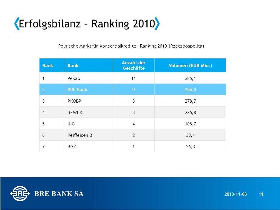 Erfolgsbilanz – Ranking 2010