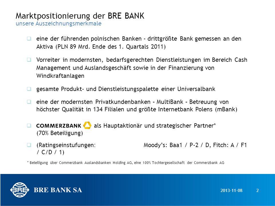 Marktpositionierung der BRE BANK