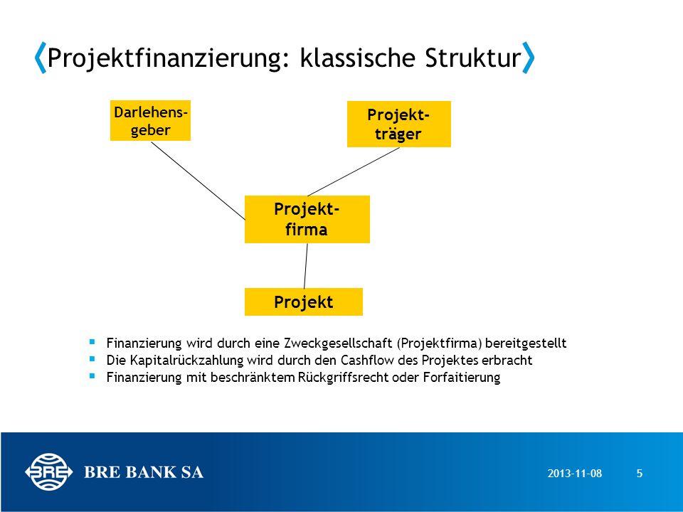 Projektfinanzierung: klassische Struktur