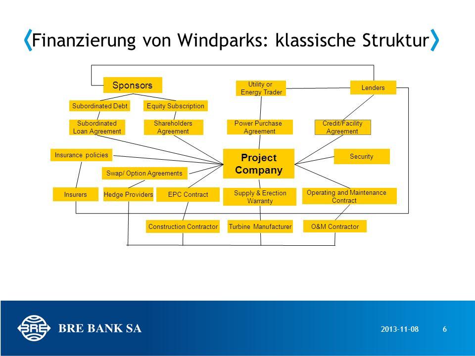 Finanzierung von Windparks: klassische Struktur