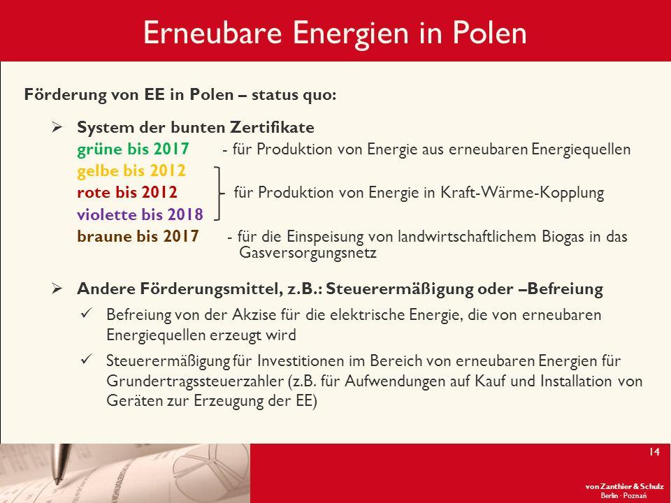 Erneubare Energien in Polen