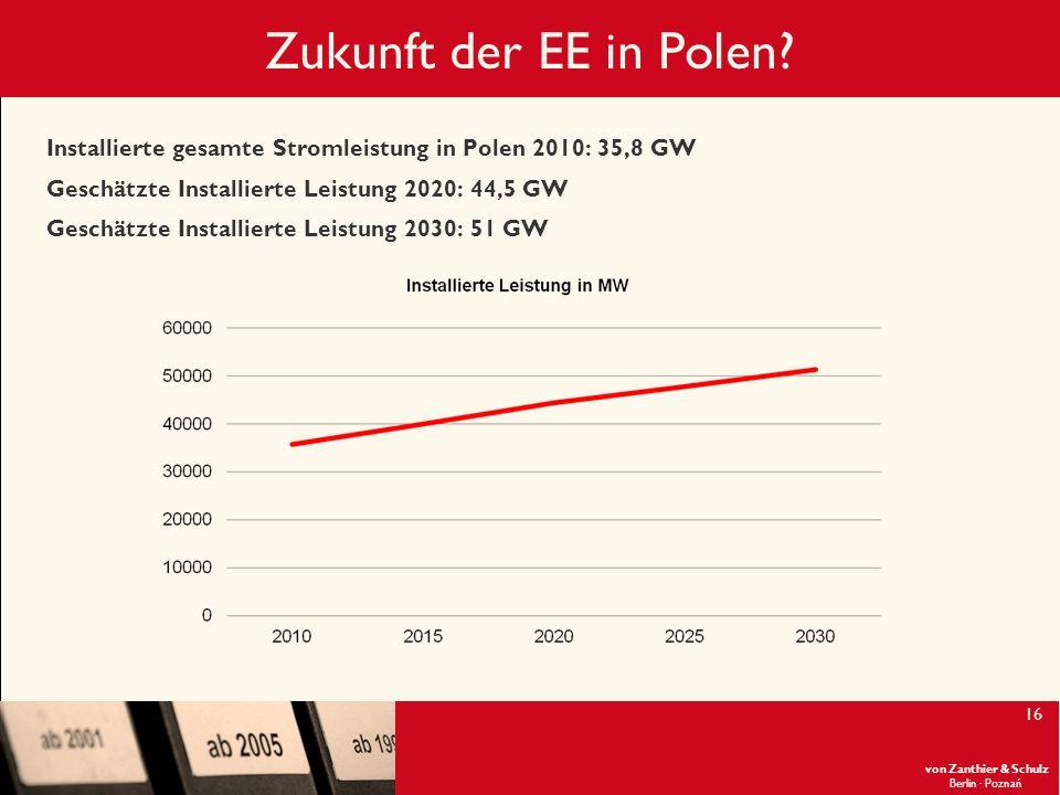 Zukunft der EE in Polen Installierte gesamte Stromleistung in Polen 2010: 35,8 GW. Geschätzte Installierte Leistung 2020: 44,5 GW.