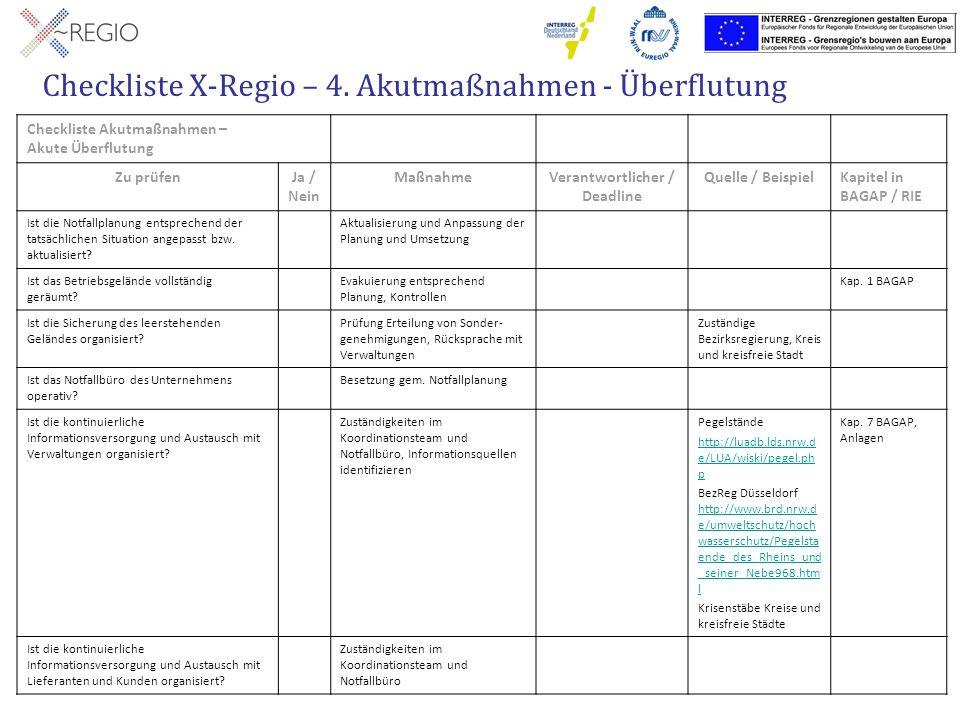 Checkliste X-Regio – 4. Akutmaßnahmen - Überflutung