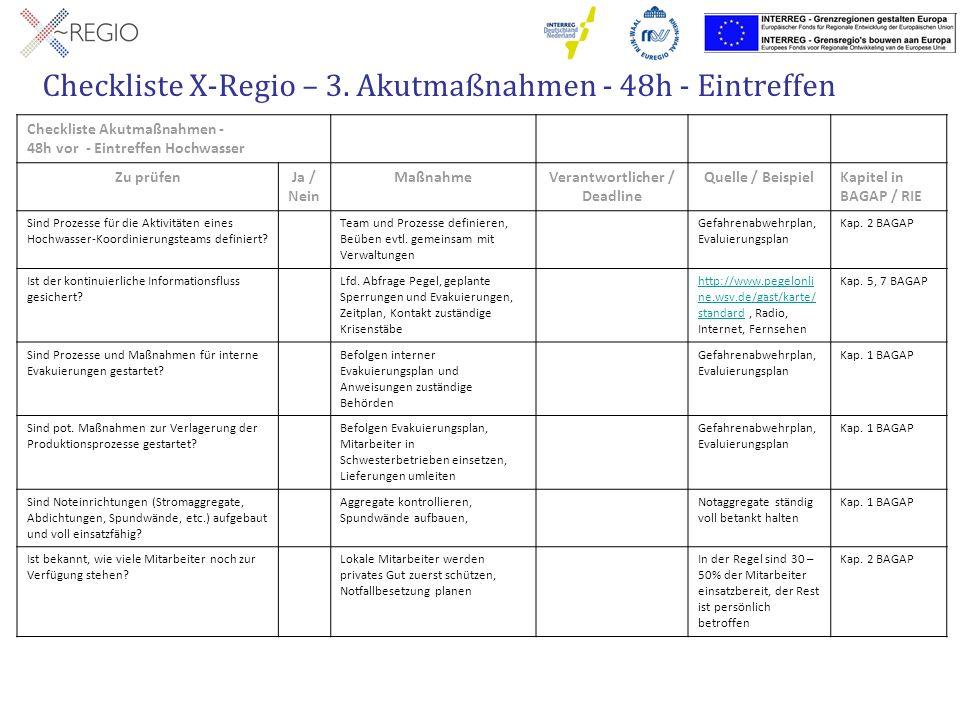 Checkliste X-Regio – 3. Akutmaßnahmen - 48h - Eintreffen