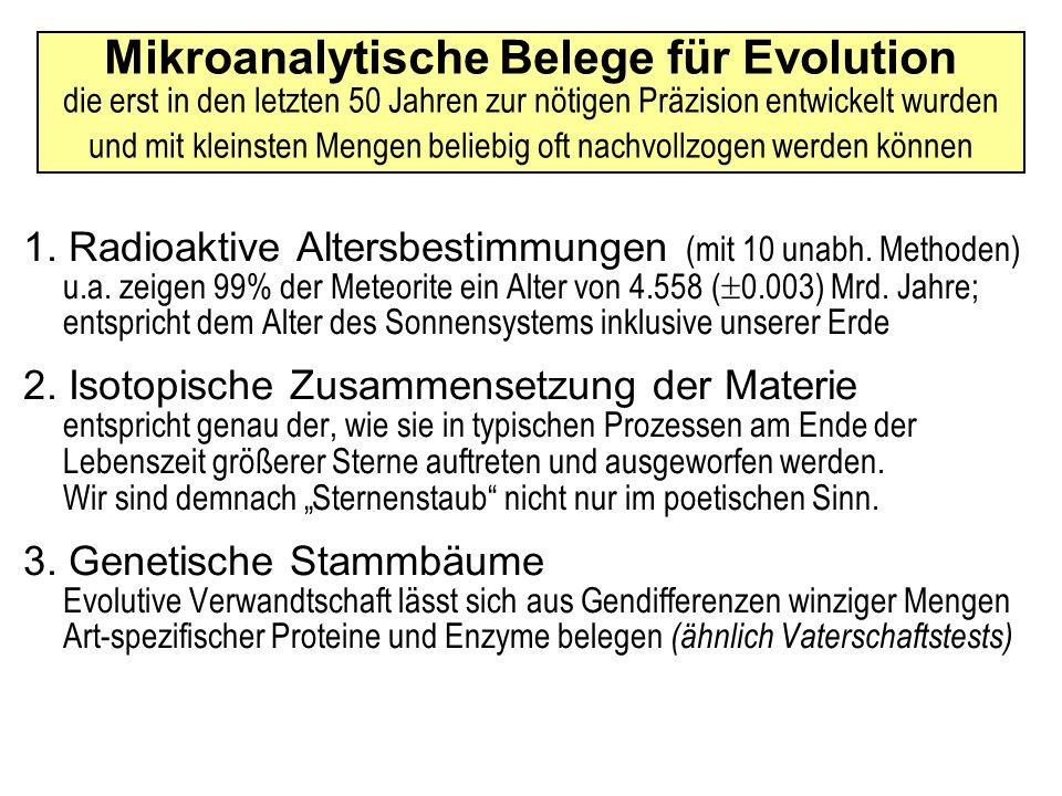 Mikroanalytische Belege für Evolution die erst in den letzten 50 Jahren zur nötigen Präzision entwickelt wurden und mit kleinsten Mengen beliebig oft nachvollzogen werden können