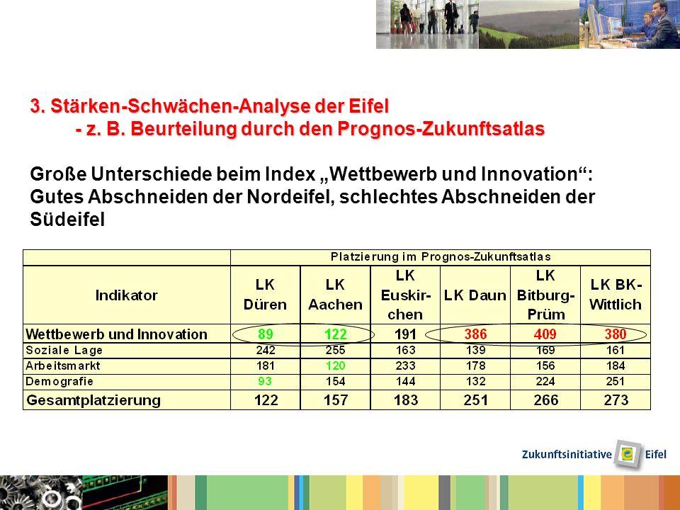 3. Stärken-Schwächen-Analyse der Eifel - z. B