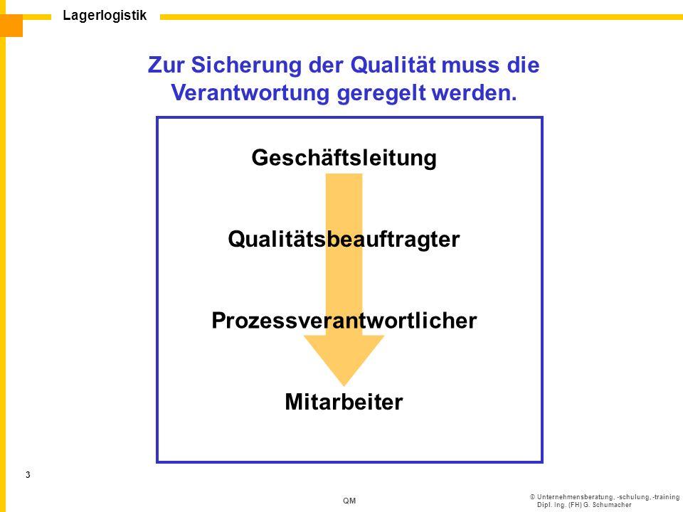 Zur Sicherung der Qualität muss die Verantwortung geregelt werden.
