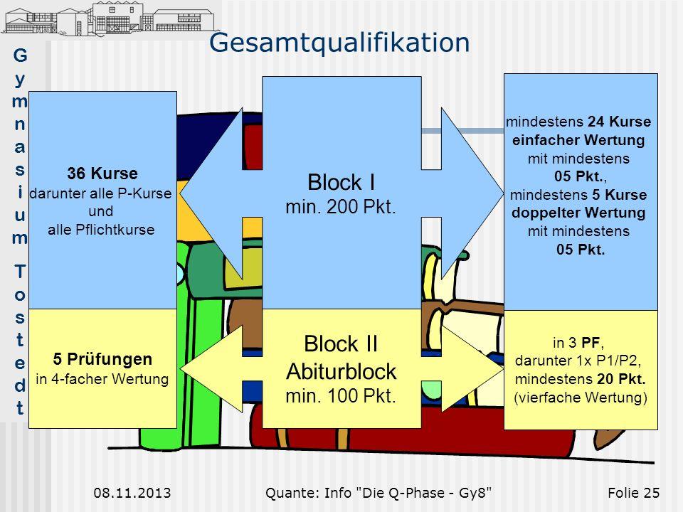 Gesamtqualifikation Block I Block II Abiturblock min. 200 Pkt.
