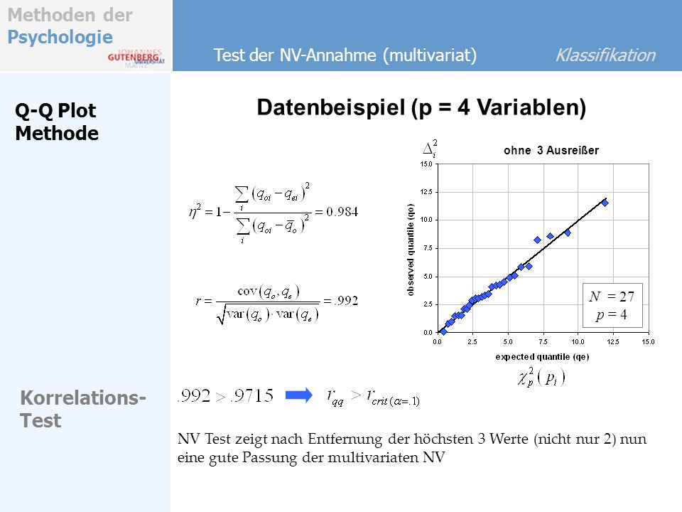 Datenbeispiel (p = 4 Variablen)