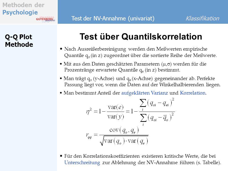 Test über Quantilskorrelation